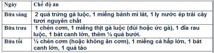 che-do-an-kieng-giam-can-khoa-hoc