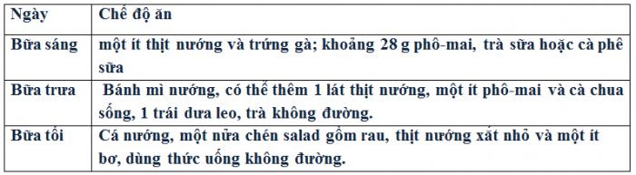 Thuc-don-an-kieng-giam-can-khoa-hoc2