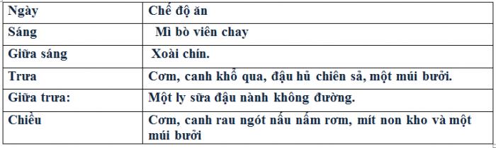 che-do-an-kieng-khoa-hoc