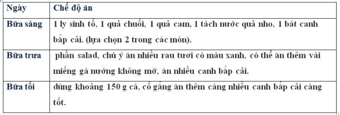 thu-don-an-kieng-giam-can-khoa-hoc