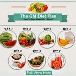 Thực đơn giảm cân khoa học cho người muốn giảm béo nhanh
