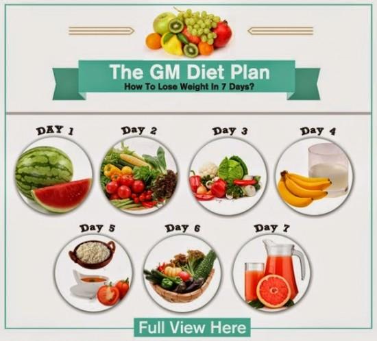 Image result for thực đơn giảm cân