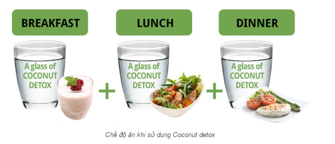 Coconut-detox-giam-can.png