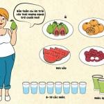 - 2kg/ tuần với cách giảm béo đơn giản không ngờ
