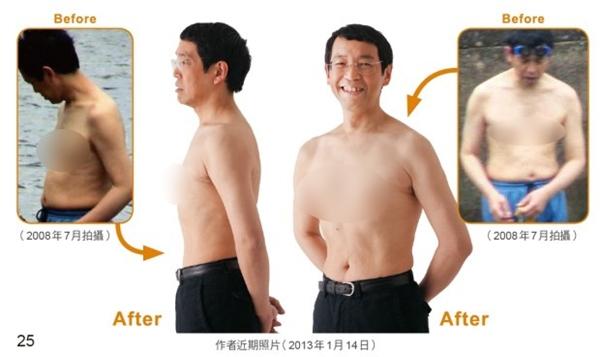 Bác sĩ Masashi trước và sau khi thực hiện đi bộ và ngồi đúng cách