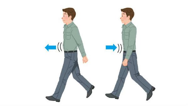 Minh họa cách đi bộ bằng hình ảnh