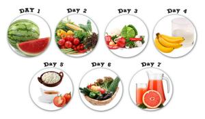 5 ghi chú giúp bạn áp dụng thực đơn giảm cân trong 1 tuần hiệu quả nhanh