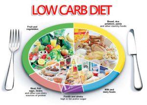 Cách giảm cân nhanh Lowcarb là gì?- Cách làm lowcarb giảm cân