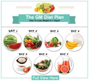 Tống cổ 4 – 7 kg trong 1 tuần bằng thực đơn giảm cân General Motor Diet